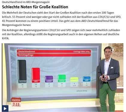 Text Bild Schere