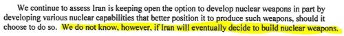 CIA-Iran